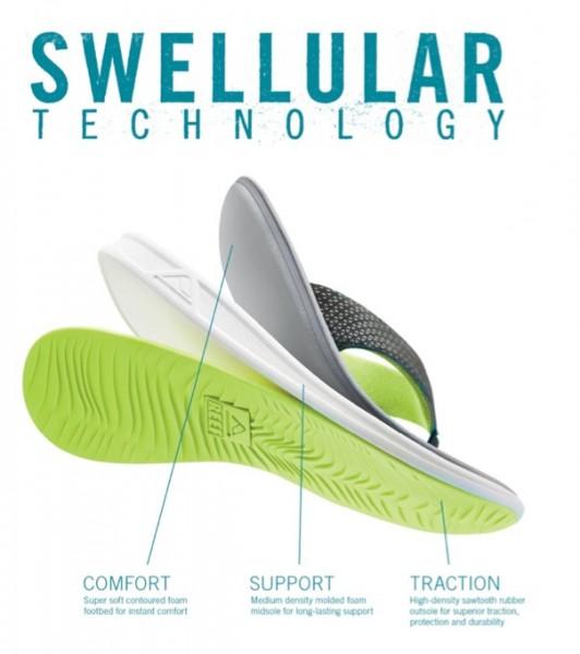 Swellular Technology